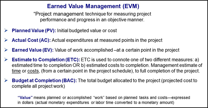 understanding earned value management in cost and value management