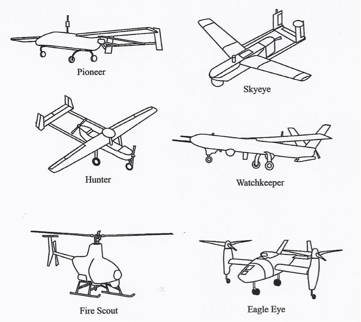 examples of medium UAVs: Pioneer, Hunter, Fire Scout, Skyeye, Watchkeeper, Eagle Eye