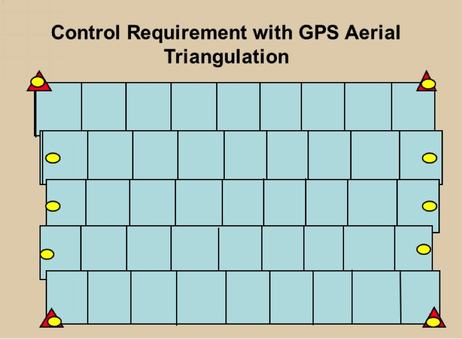 control requirements with GIS require less control requirements. There are fewer triangles and circles, all of which are along the edges of the map