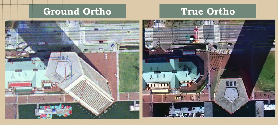 Side-by-side images to show a Ground Ortho image (l) and a True Ortho image (ri) of an urban scene.