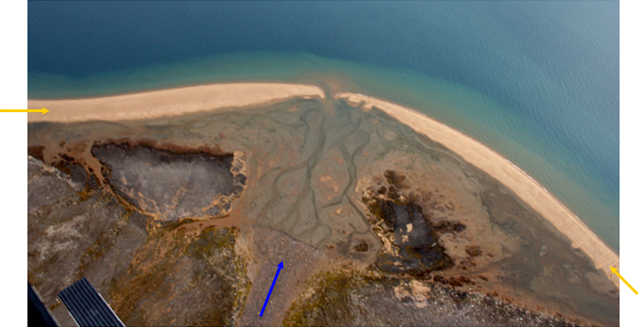 Arial view of delta, arrow points to sediment from stream that formed delta, two arrows point the beaches on each side