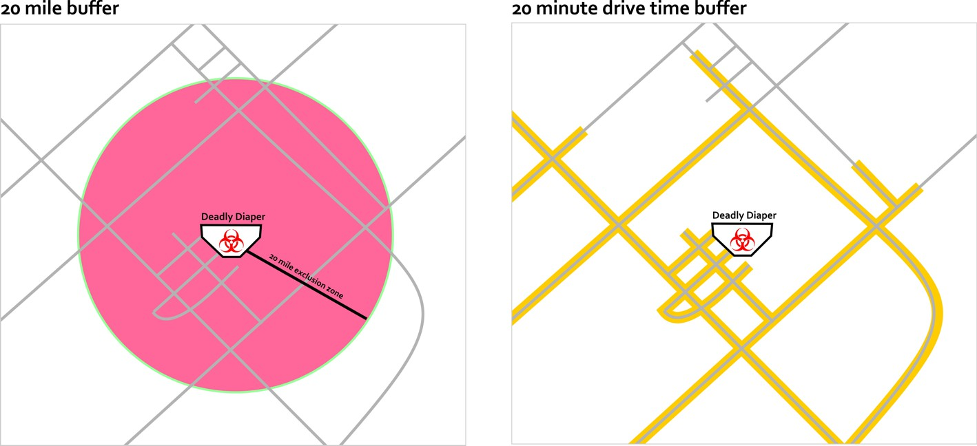 On left: 20 mile radius around 'deadly diaper'. On right: map of 20 minutes driving in all directions