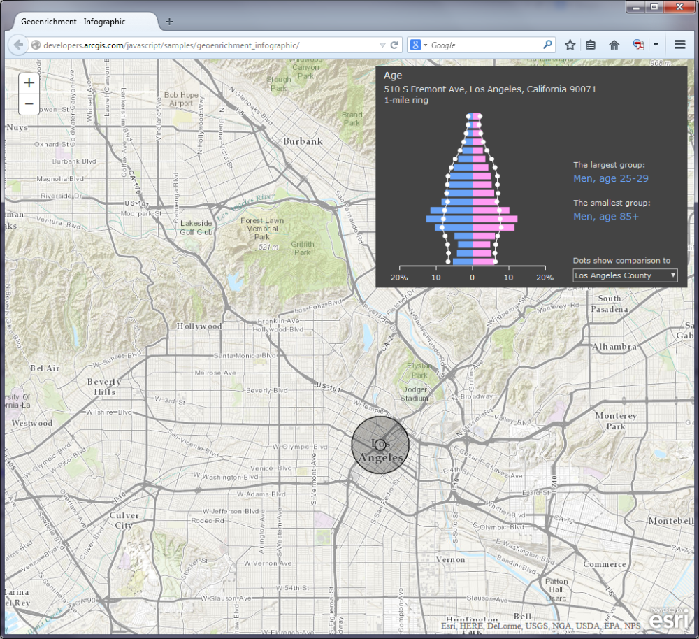 Screenshot of a sample geoenrichment infographic of Los Angeles