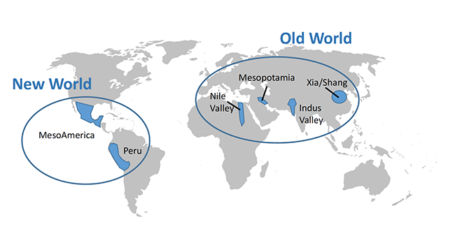 Map of old and new world civilizations. New world: MesoAmerica and Peru. Old world: Nile Valley, Indus Valley, Mesopotamia, Xia/Shang