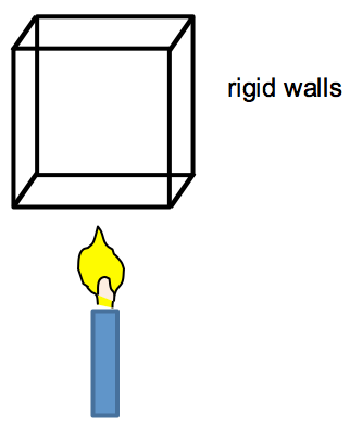 lit candle under a cube