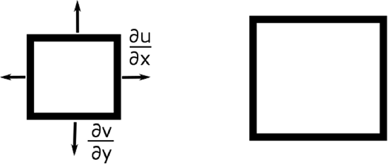 2 boxes representing divergence as described in the text