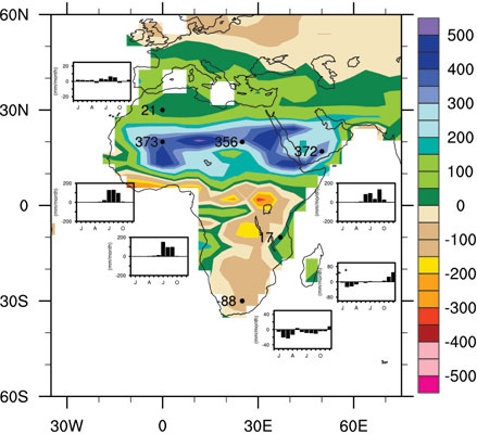 Pattern of rainfall changes during the mid-Holocene.