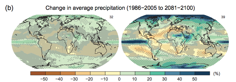 Model Projections of Precipitation Changes (1986 - 2005 to 2081-2100)