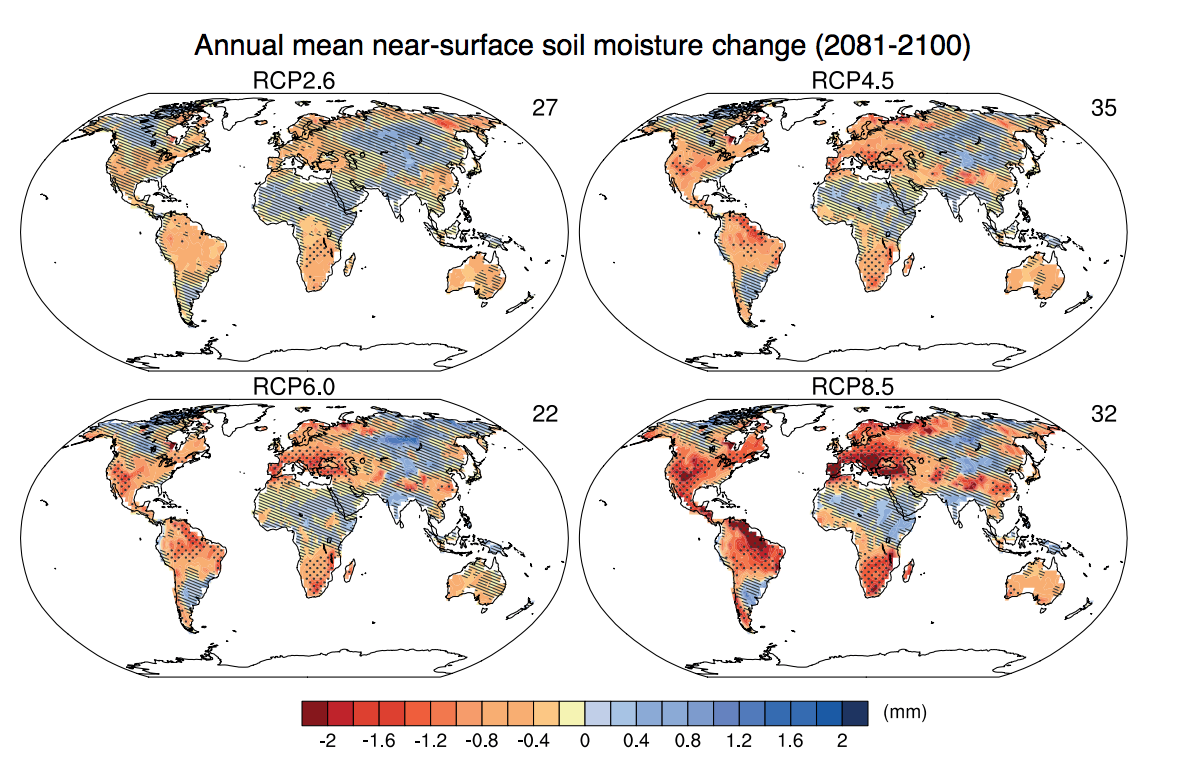 Annual Mean Near-Surface Soil Moisture Change (2081-2100) - more info in caption