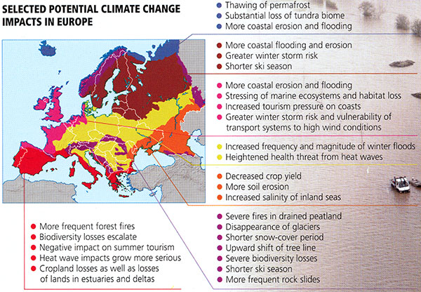 Selected Potential Climate Change Impacts in Europe.