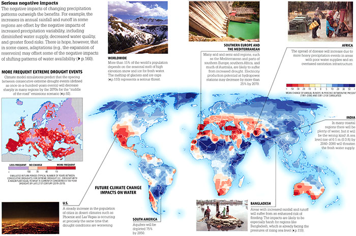 Worldwide effects of shifting water resources