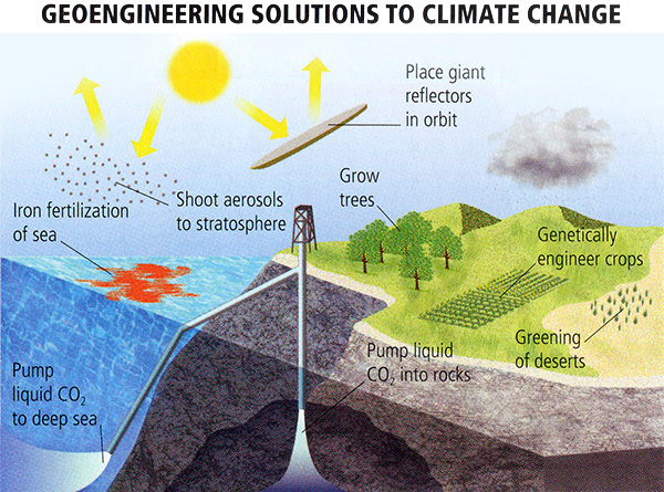 What is Geoengineering? | METEO 469: From Meteorology to Mitigation:  Understanding Global Warming