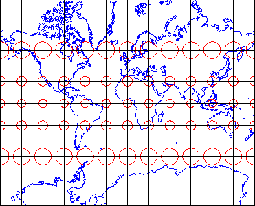 World map showing ellipses that illustrate distortion pattern characteristic of a conformal projection World map showing ellipses that illustrate distortion pattern characteristic of a conformal projection larger at poles