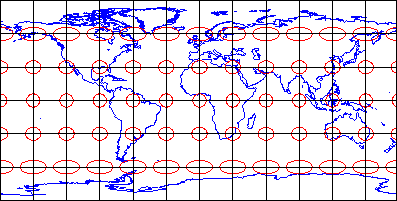 World map showing ellipses illustrating distortion pattern characteristic of equidistant projection. Ellipses near poles, small at equator
