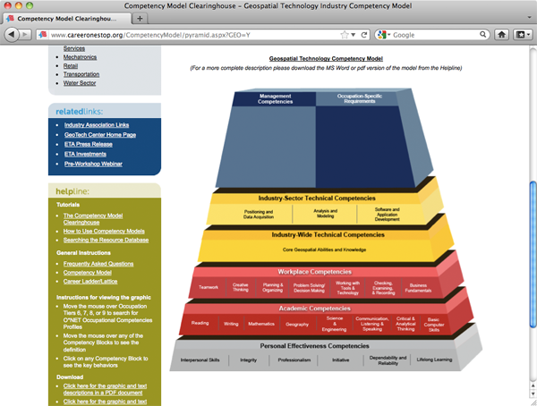 Screen capture of the Department of Labor's GeospatialTechnology Competency Model site explained in attached spreadsheet