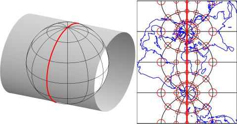 Conceptual model of a Transverse Mercator map projection