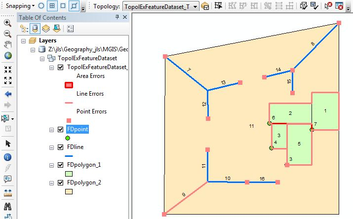 Screen Capture of featured labeling, Validated Topology